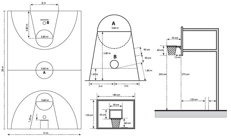 Lapangan Basket Standar Internasional Inikel4sku